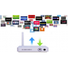 EZTV3 Ultimate TV SMart Box