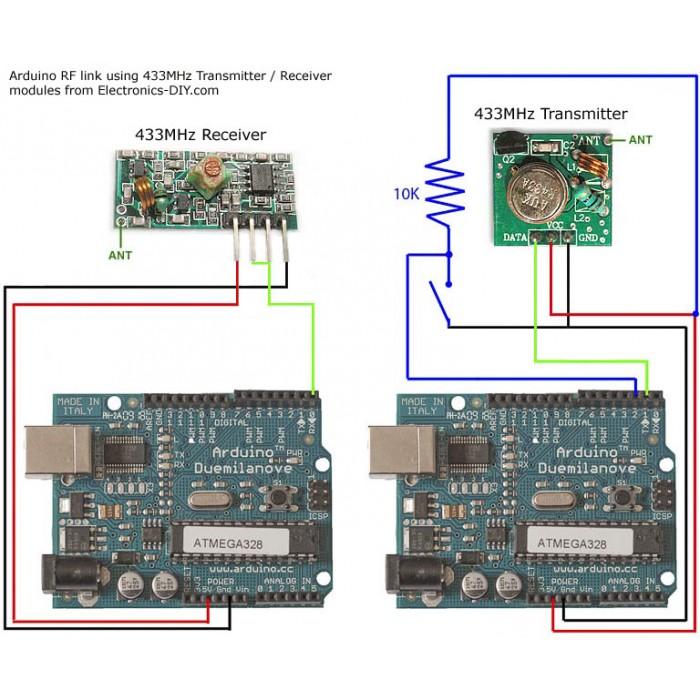 Arduino rf 433 sniffer – Soil moisture sensor